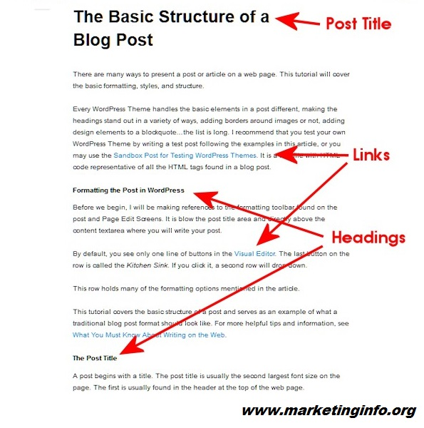 Blog Post Structure for SEO