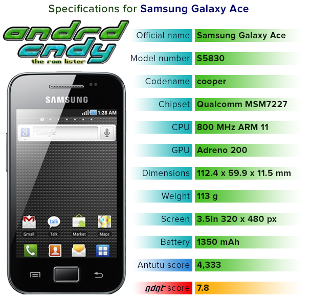 custom rom samsung galaxy ace
