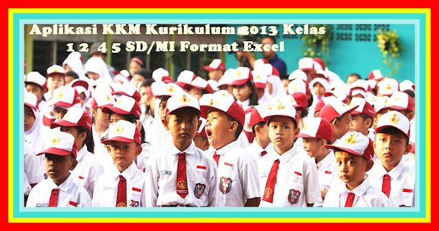 Aplikasi KKM Kurikulum 2013 Kelas 1 2  4 5 SD/MI Format Excel Versi Terbaru