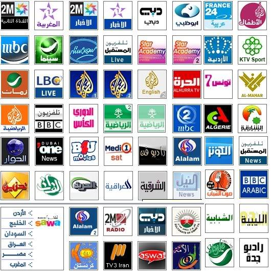 Free cartoon channels on nilesat