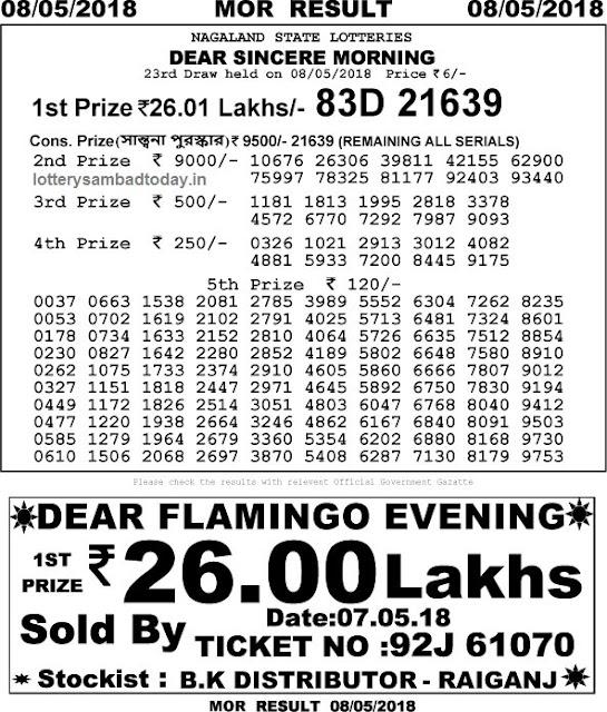 8 may 2018 4pm sambad lottery result