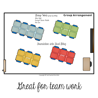 group work, horseshoe, line of sight, seating, arrangement, chart, plan, classroom, class, decor, first days, school. primary, middle, upper, set up, teacher, teach, education, blog