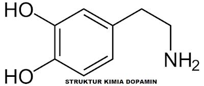 rumus kimia dopamin
