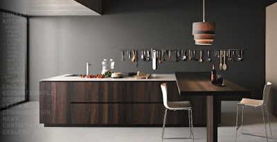 Coffee-Themed Kitchen Decorating Ideas