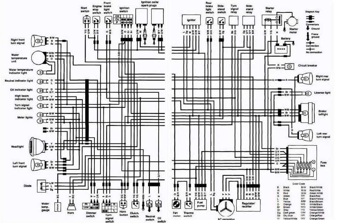 Attractive 2008 Gsxr 750 Wiring Diagram Festooning - Electrical and ...
