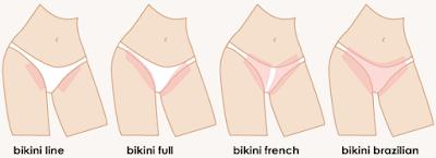 Tipos y técnicas de depilación íntima