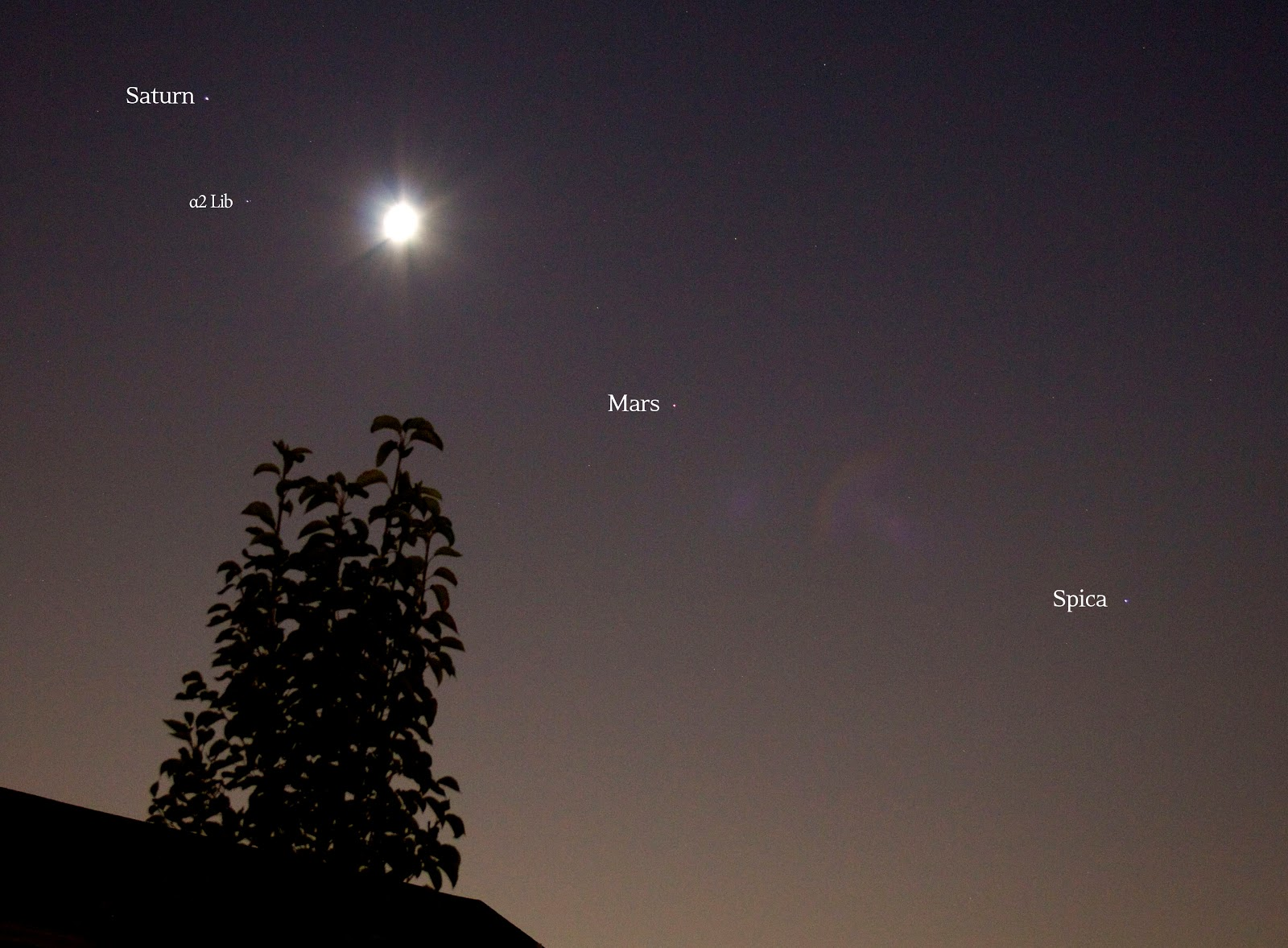 saturn moon mars spica alignment