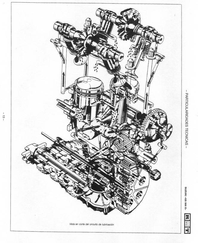 SUZUKI GS 500: Manual de taller