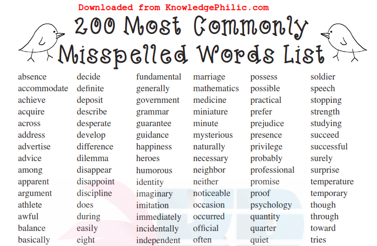 300 Most Commonly Misspelled Words List Pdf
