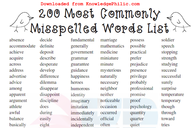 300 Most Commonly Misspelled Words List pdf download