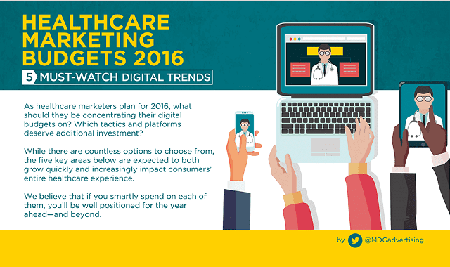 Healthcare Marketing Budgets 2016: 5 Must-Watch Digital Trends