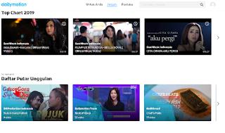 Tutorial Cara Download Video Dari Dailymotion dengan Cepat dan Mudah