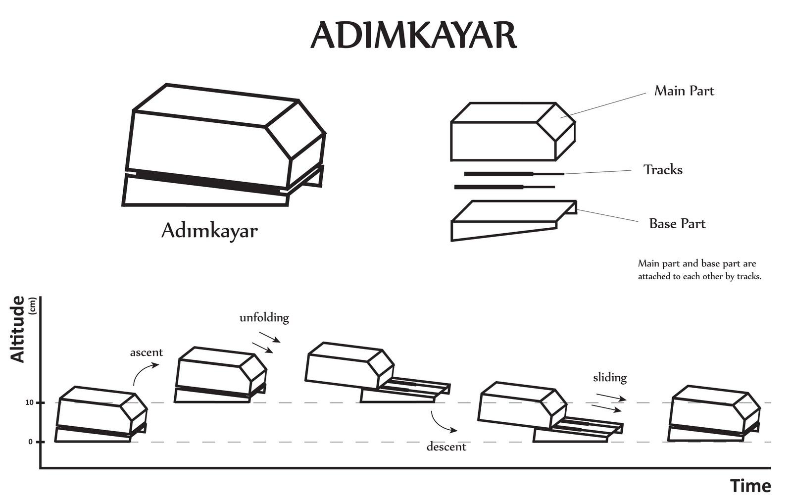 diagram extension trauma115e: body extension_diagrams