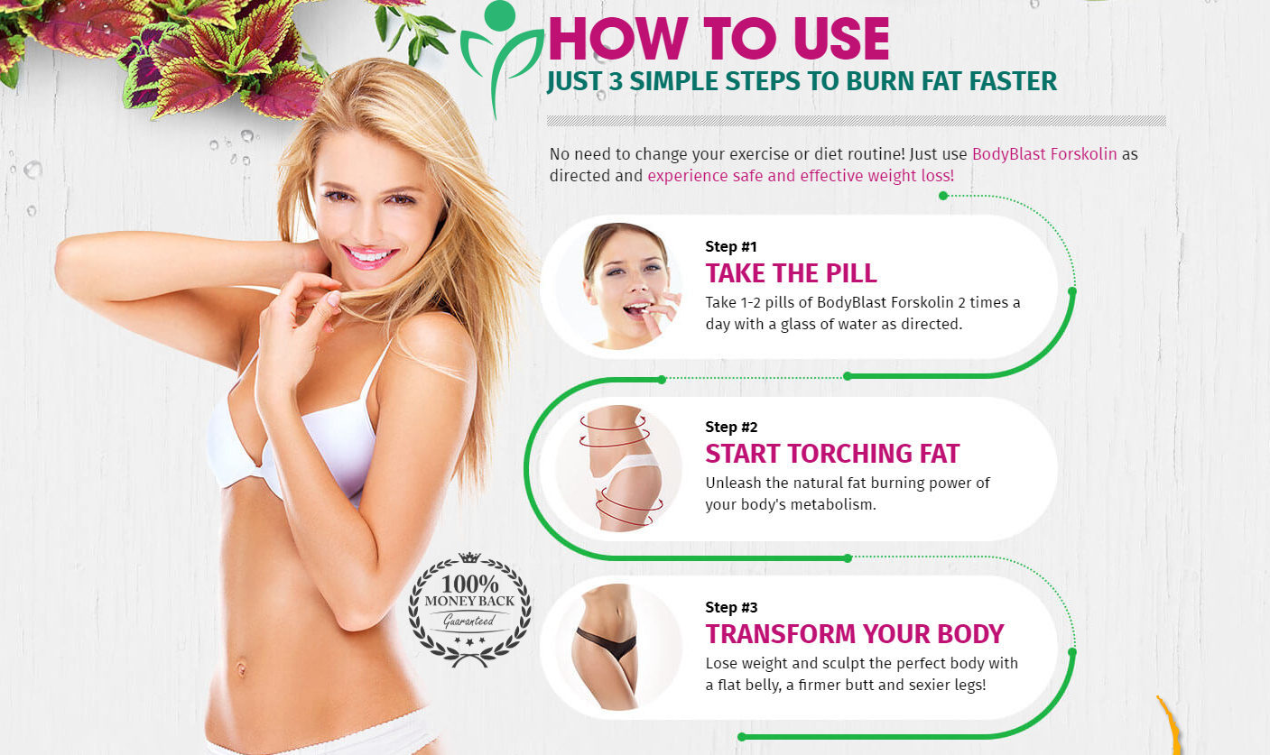 Forskolin Body Blast - Weight loss