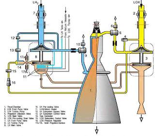 spaceship engine diagram blueprint news: china's space technology -
