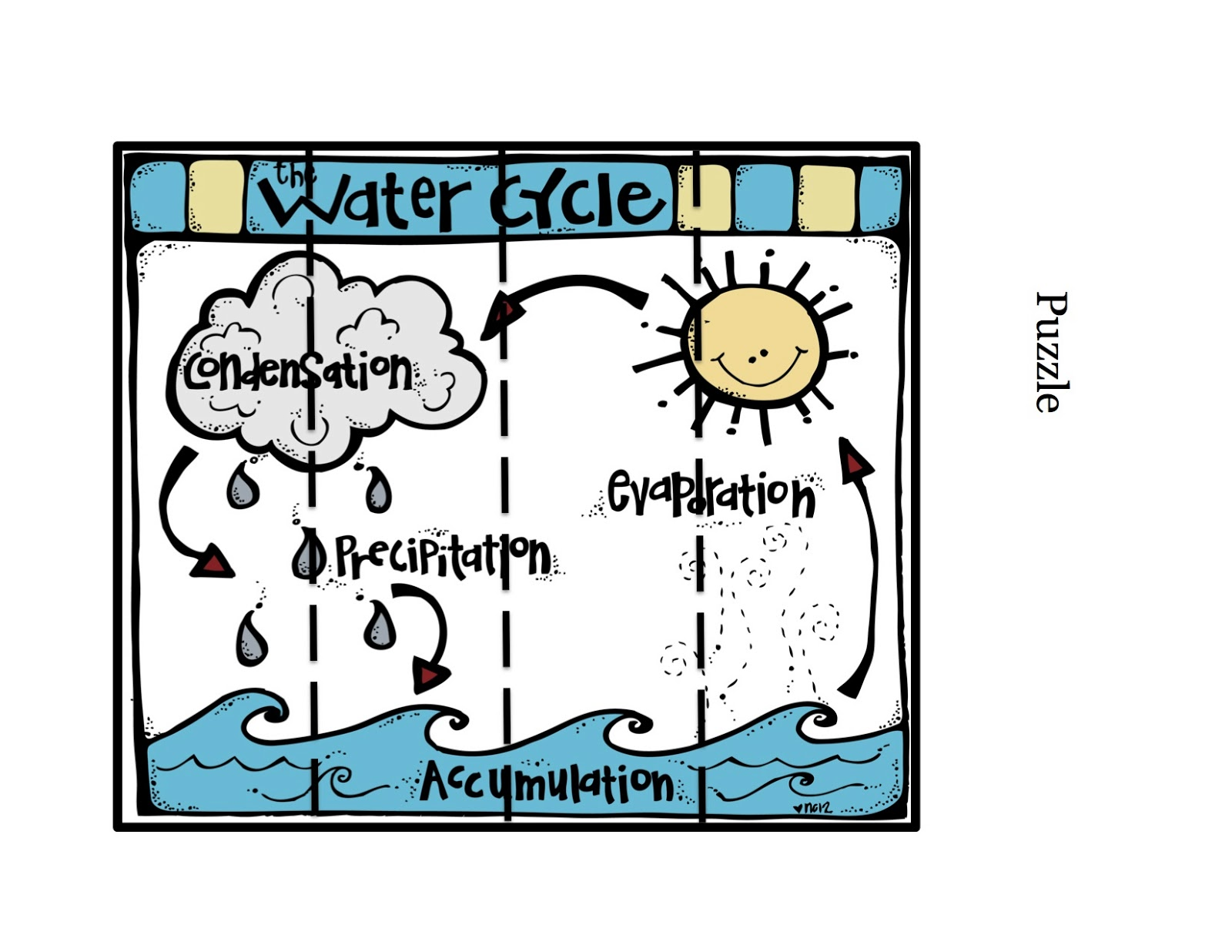 Water Cycle Worksheet Printable