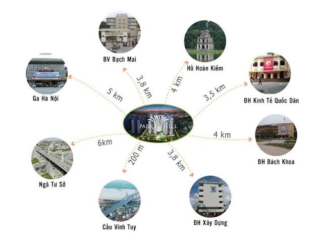 lien-ke-chung-cu-times-city