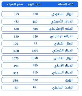 اسعار صرف الريال السعودي والدولار الامريكي مقابل الريال اليمني اليوم السبت 24/3/2018