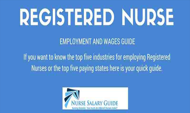 Popular Nurse Salaries