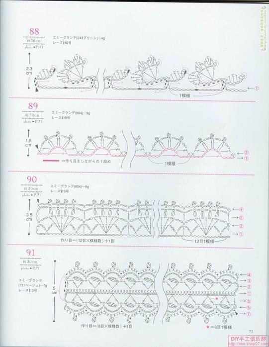 Обвязка края зубцами, кайма крючком: схемы для обвязки