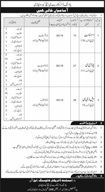 pak-army-ghq-rawalpindi-new-jobs-2020