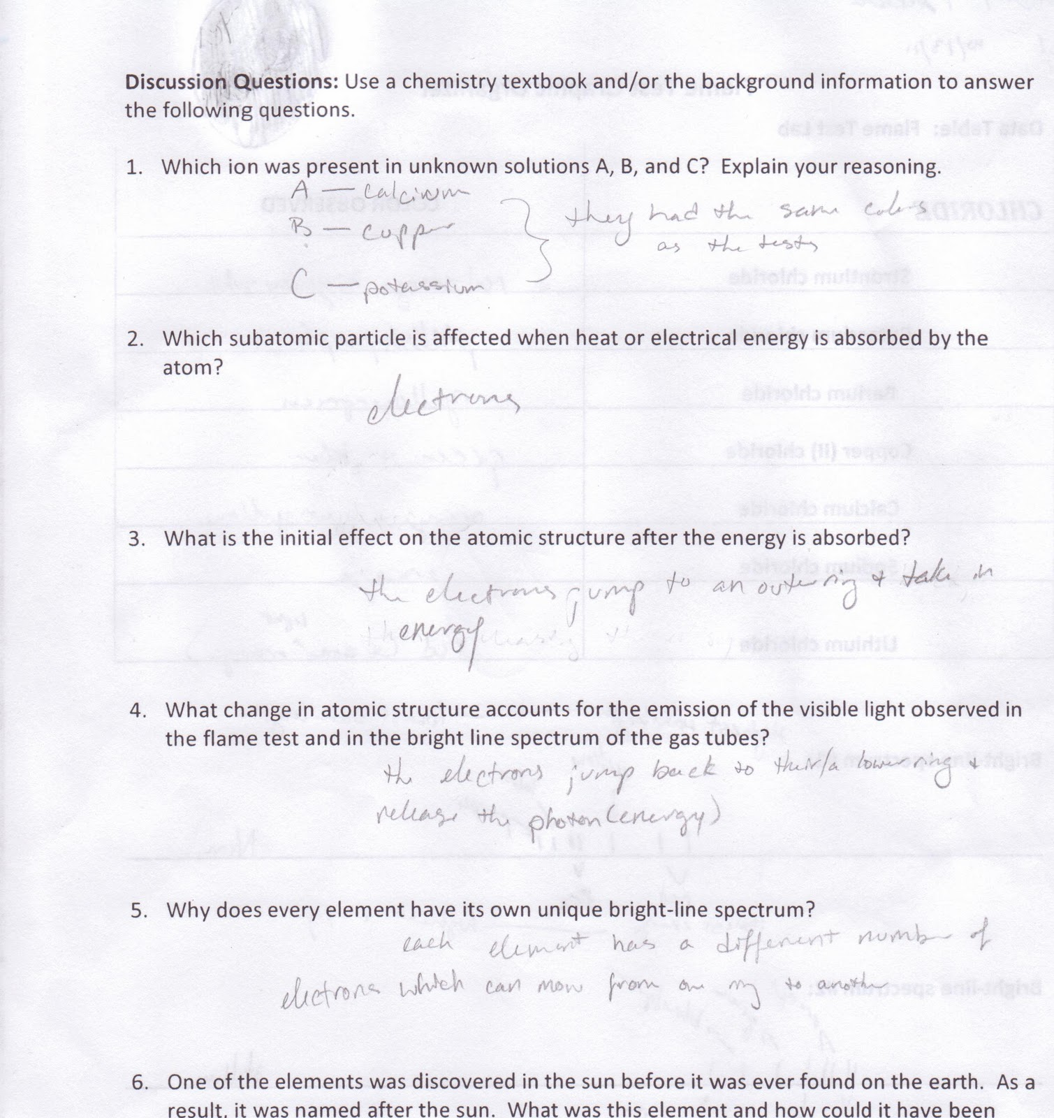 The Scientist In All Of Us Flame Test Lesson Reflection