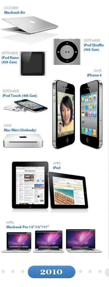 [وینه: apple-10.jpg]