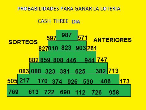 Casino goodfellas trilogy