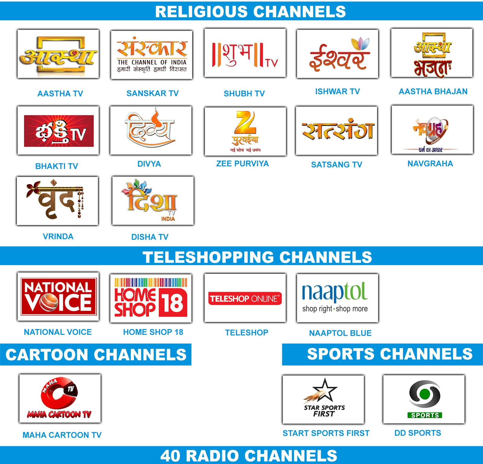 Channels list - Swaroop Techno Components Pvt  Ltd