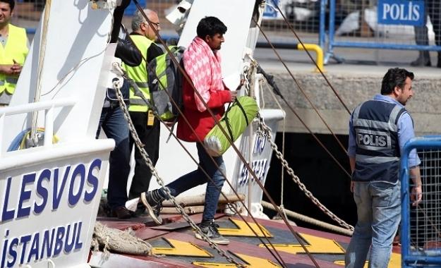 Die Welt: Μυστικό σχέδιο της EE για υποδοχή 250.000 προσφύγων από την Τουρκία