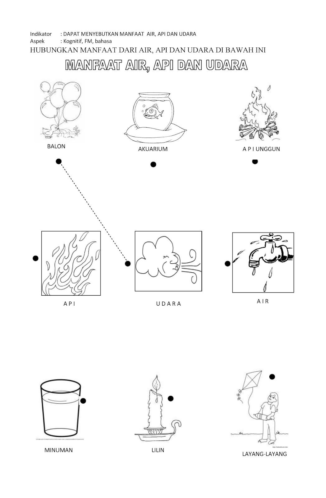 Kumpulan Sketsa Gambar Air Api Dan Udara