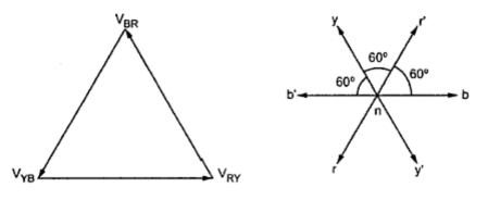 Open Delta Secondary Voltage Diagram, Open, Free Engine