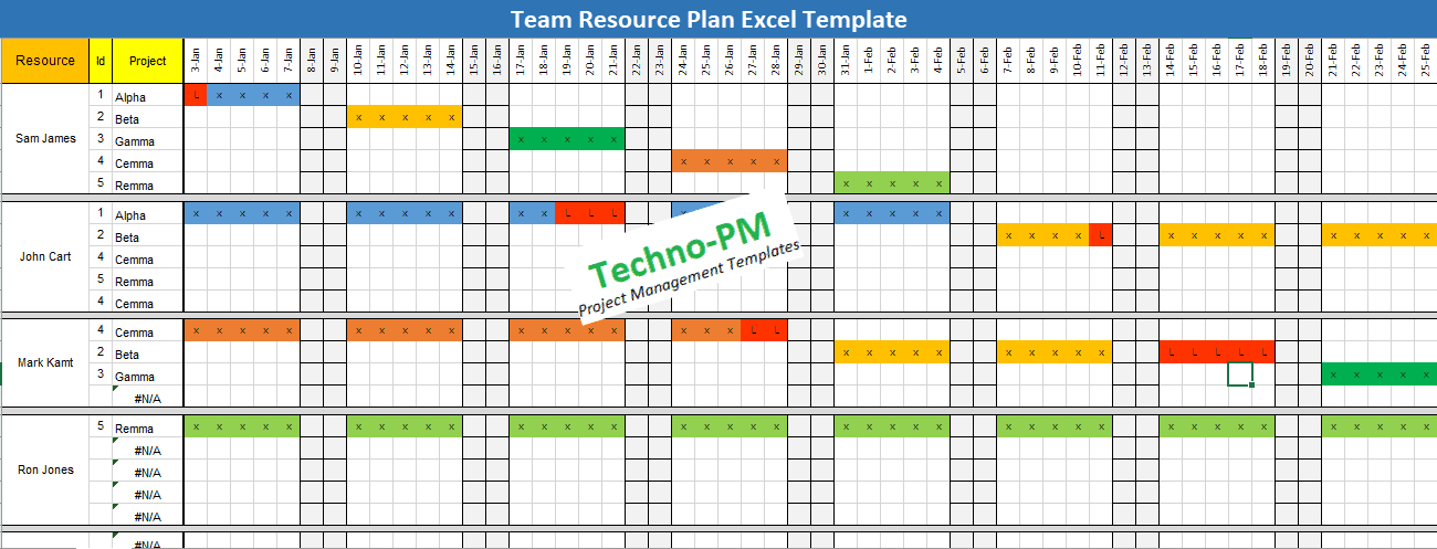Team Resource Plan Template
