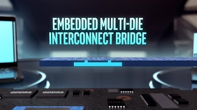 AMD (NASDAQ:AMD) Soars on Chip Collaboration with Intel (NASDAQ:INTC) to Overthrow Nvidia (NASDAQ:NVDA)