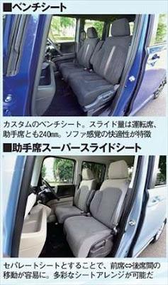 ホンダ新型N-BOX ベンチシート 助手席スーパースライドシート