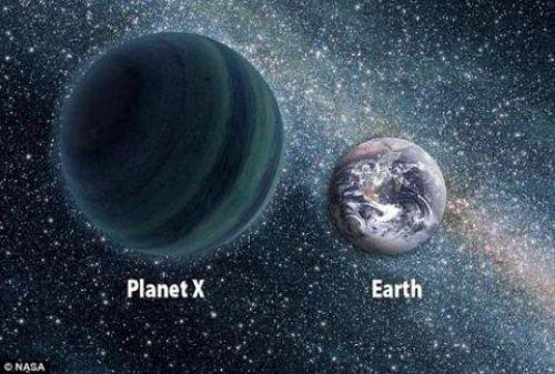 末日行星Nibiru和Planet X行星