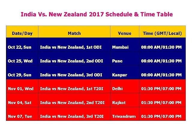 New Zealand tour of India Fixture