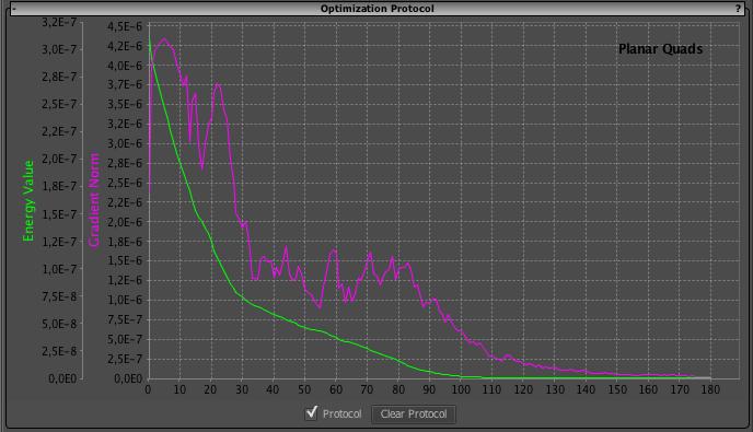 VaryLab - Discrete Surface Optimization: 2013