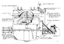 2012 Ford V8 Engines Ford EcoBoost Engine Wiring Diagram