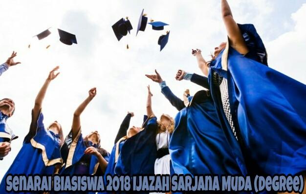 Senarai Biasiswa 2021 Ijazah Sarjana Muda (Degree)