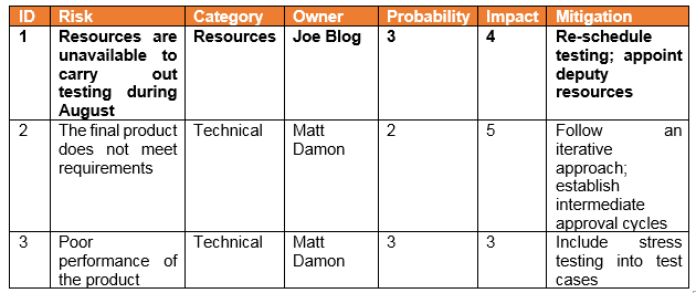 risk register examples in project management with excel