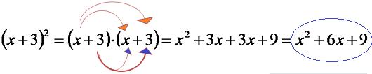 Trinômio-quadrado-perfeito