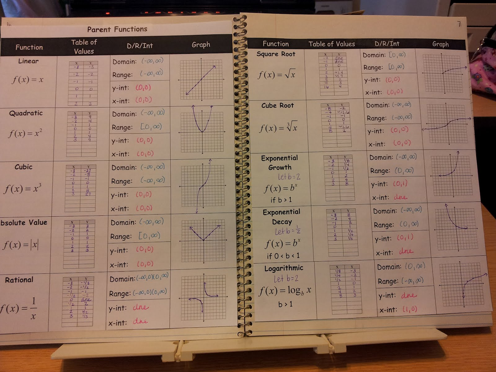 Teaching Statistics Algebra 2 Interactive Notebook