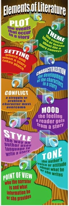 contoh poster dalam bahasa inggris tentunya 15 Contoh Poster Bahasa Inggris dan Penjelasan
