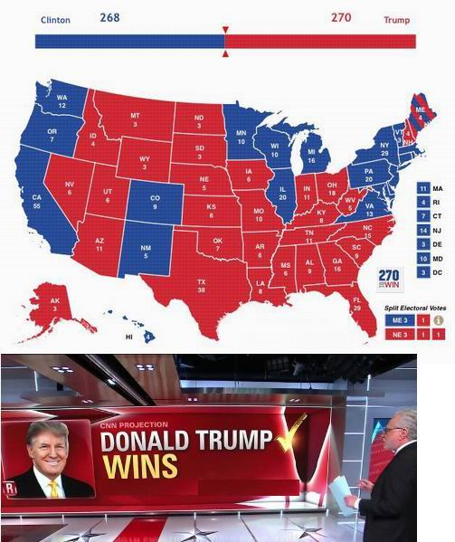 Trump Wins the 2016 Election, Exit Polls, Donald Trump