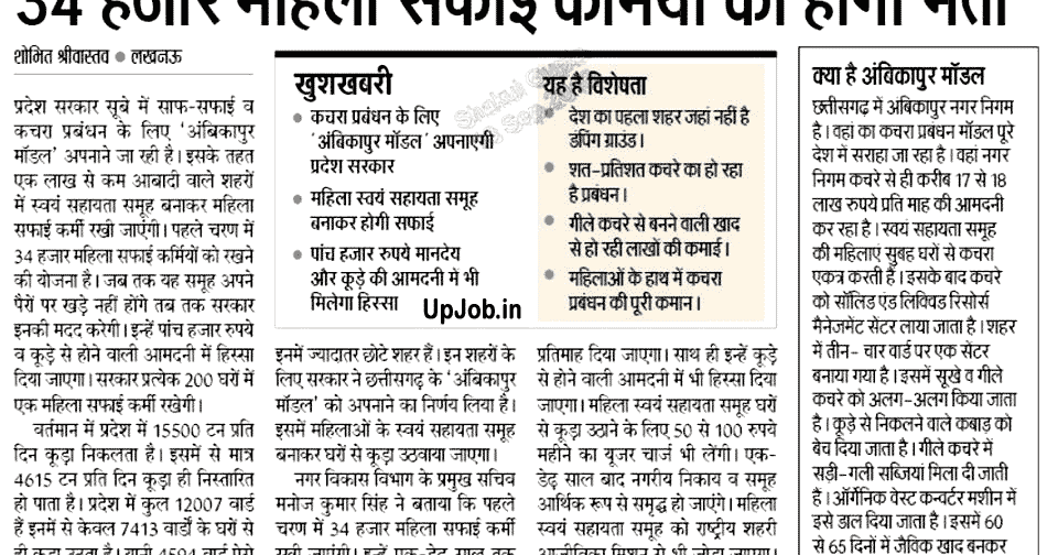 34000-Mahila-Safai-karmi-Bh Online Form Fill Up For Government Job on