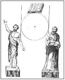 El punto dentro del círculo de la masoneria