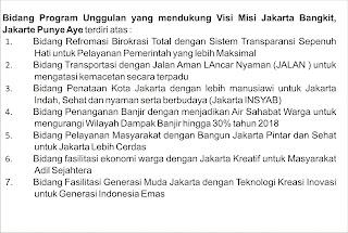 Jihad dengan jempol Bidang Program Unggulan Jakarta Bangkit Jakarte Punye Aye