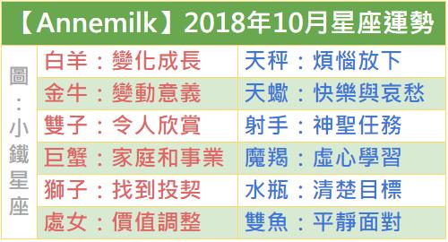 【Annemilk】2018年10月星座運勢