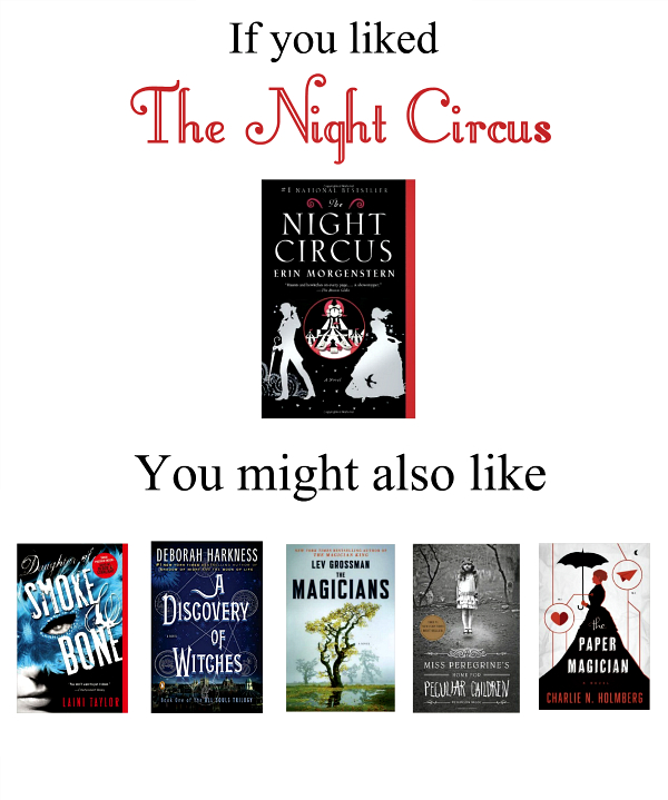 Books to read if you like The Night Circus